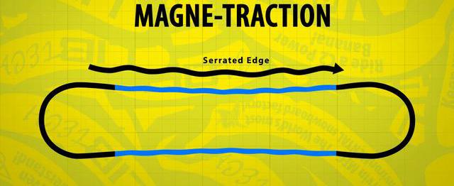 Magne Traction w deskach snowboardowych – jak to działa?
