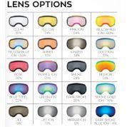 Dragon Lens Options X1S