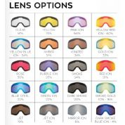 Dragon Lens Options NFX2