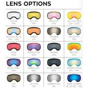 DRAGON LENS OPTIONS DXS