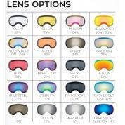 Dragon Lens Options X1S