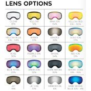 DRAGON LENS OPTIONS DX2