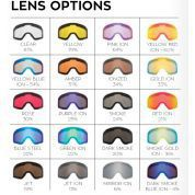 Dragon Lens Options NFX