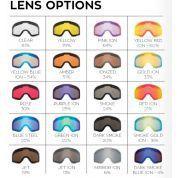 Dragon Lens Options NFX
